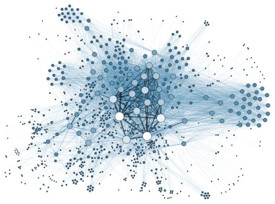 shared-data
